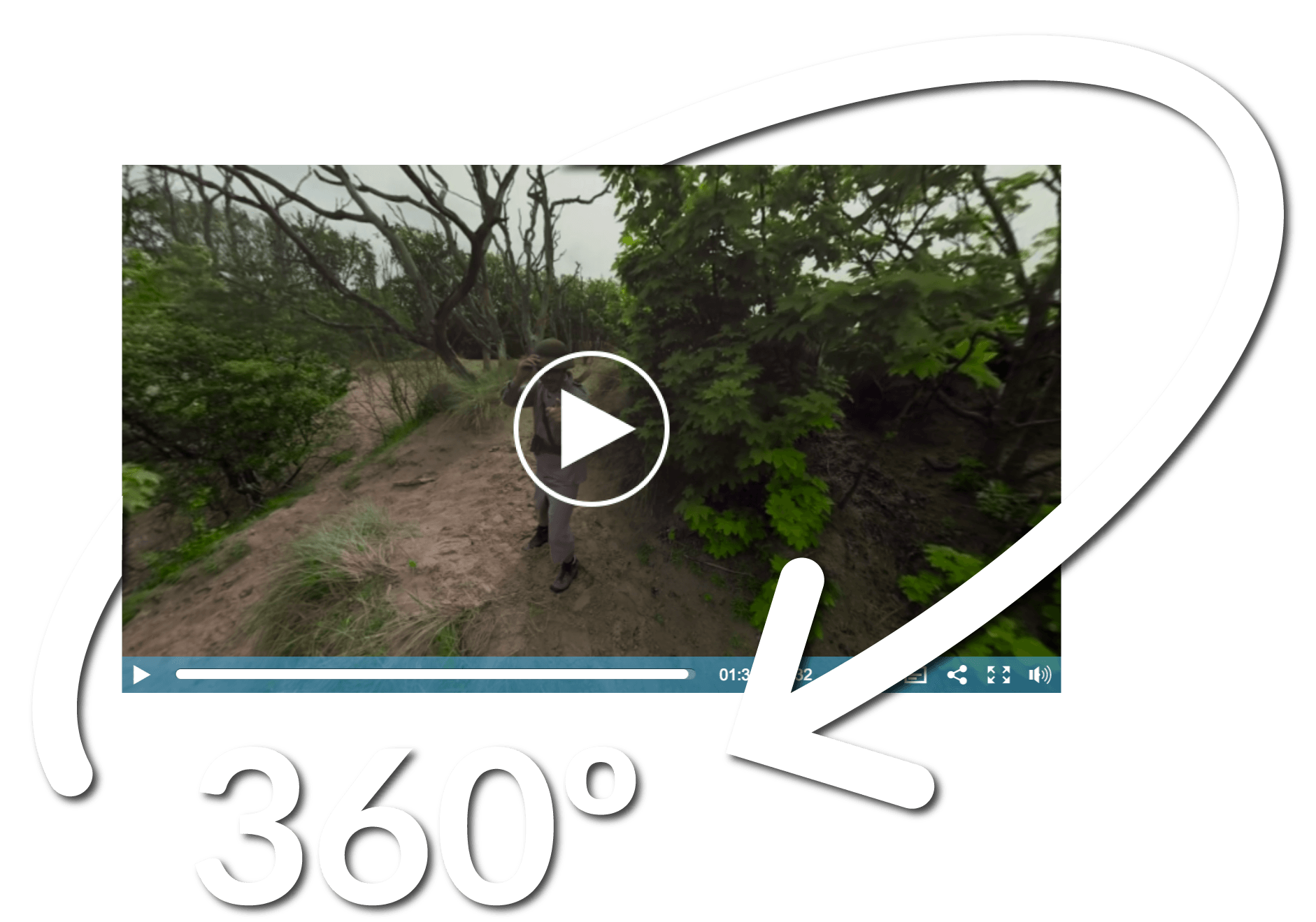 Header image for 360° video through the eyes of our developers