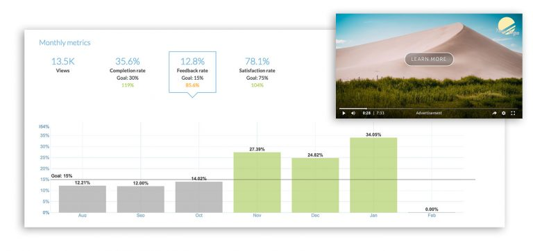 interactive video analytics