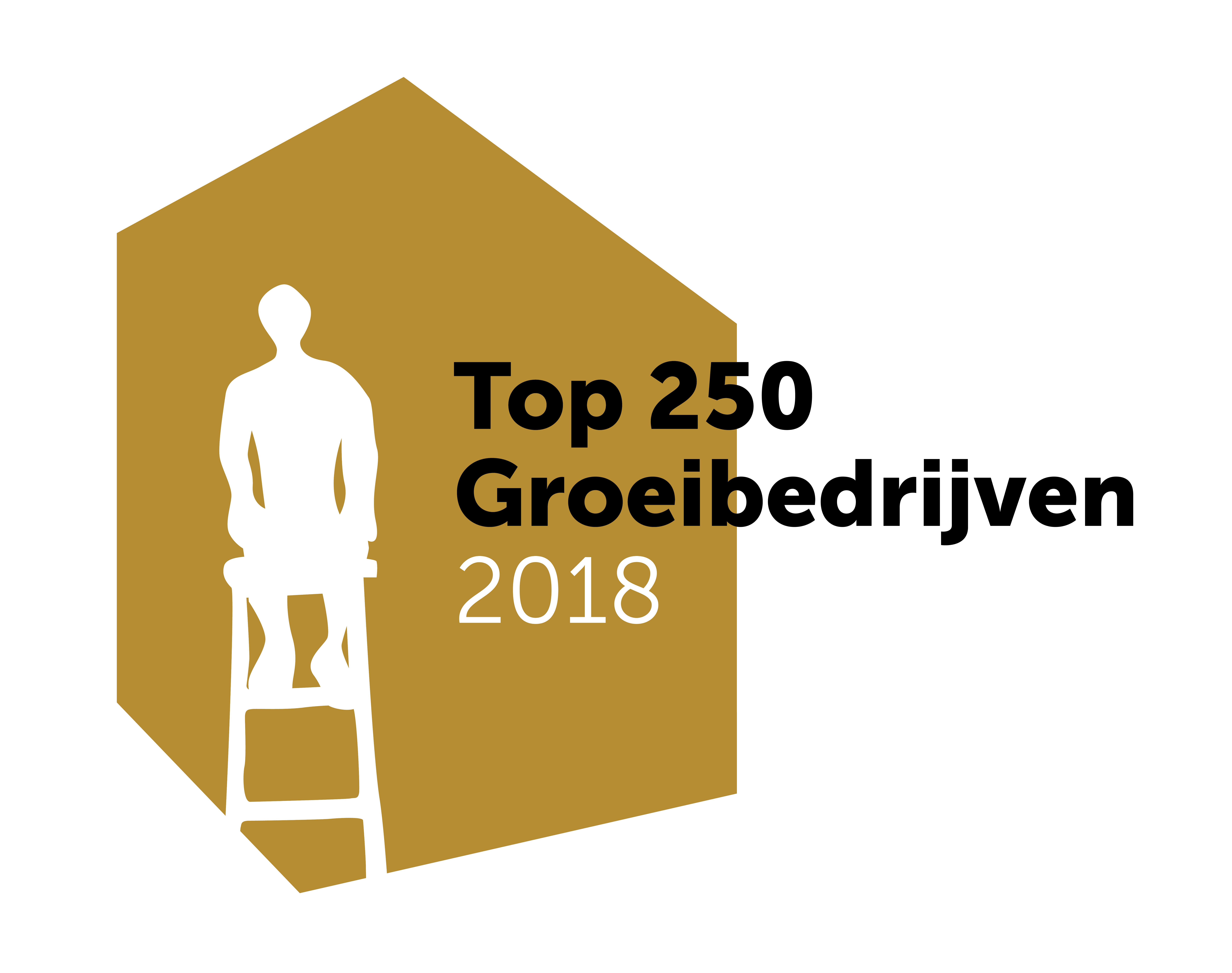Header image for Blue Billywig in Top 250 Groeibedrijven