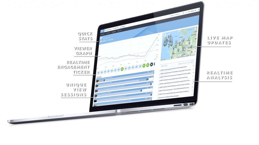 Realtime online video analytics
