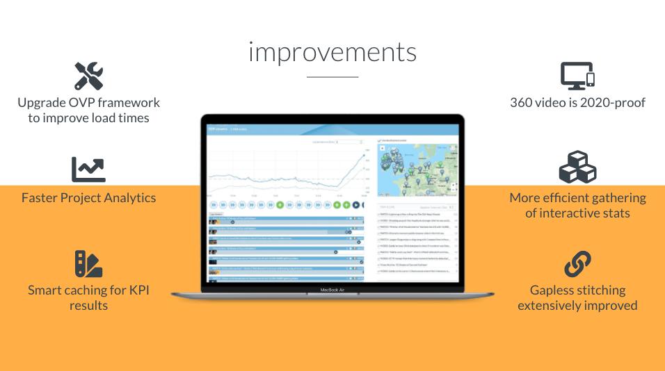 Header image for Platform update – speed & efficiency
